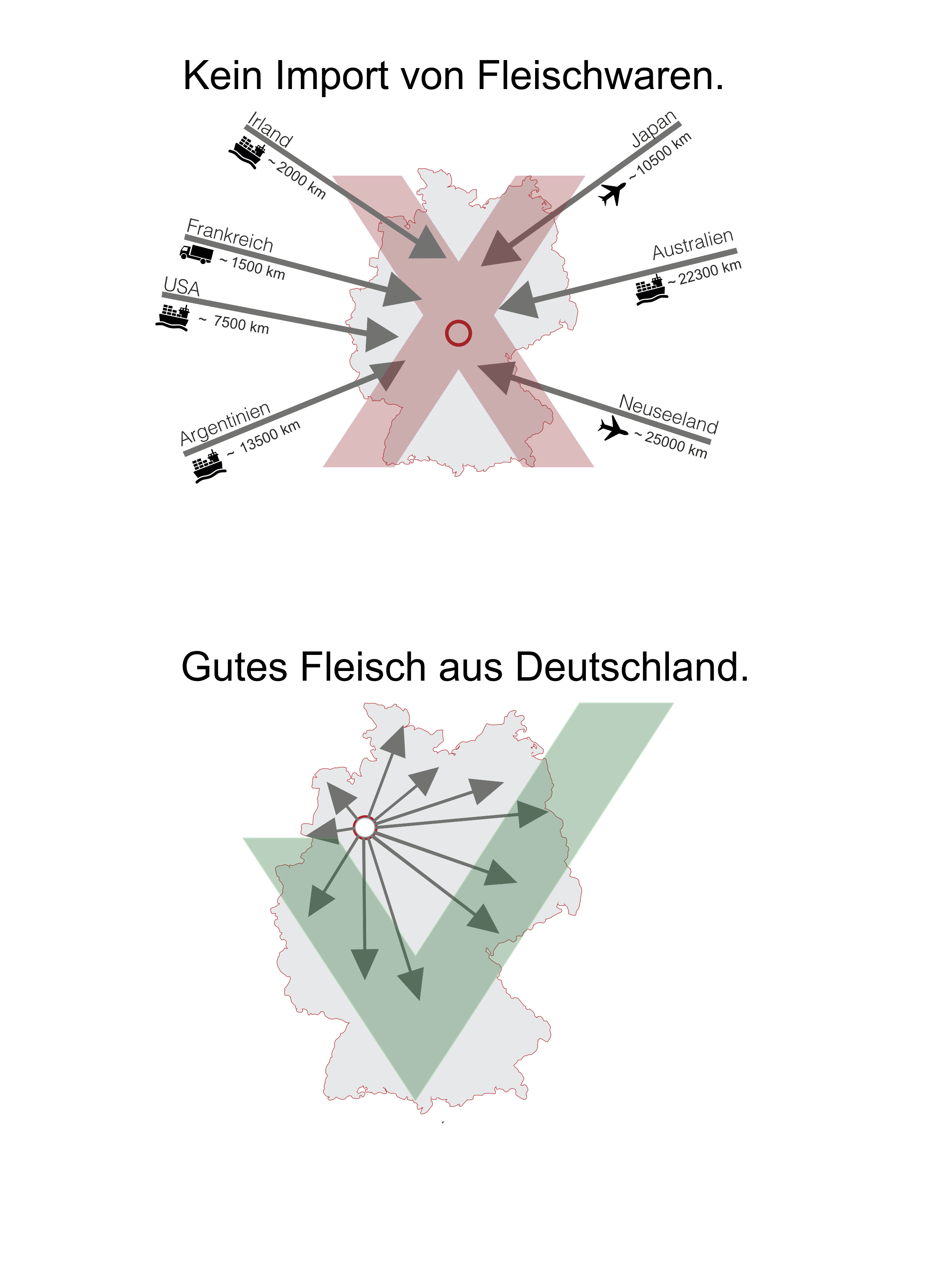 Regionali-t-Grafik